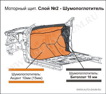 Шумовиброизоляция дверей автомобиля своими руками